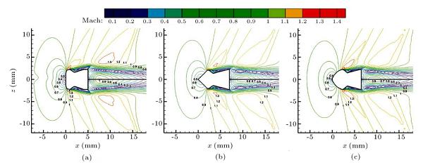 تجزیه و تحلیل آیرودینامیکی و دینامیکی سه نوع ساچمه رایج با کالیبر ۴.۵ mm در یک جریان ترنسونیک