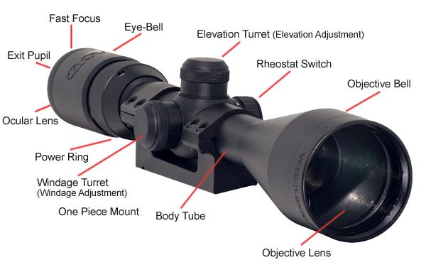 دوربین تفنگ بادی (۱)
