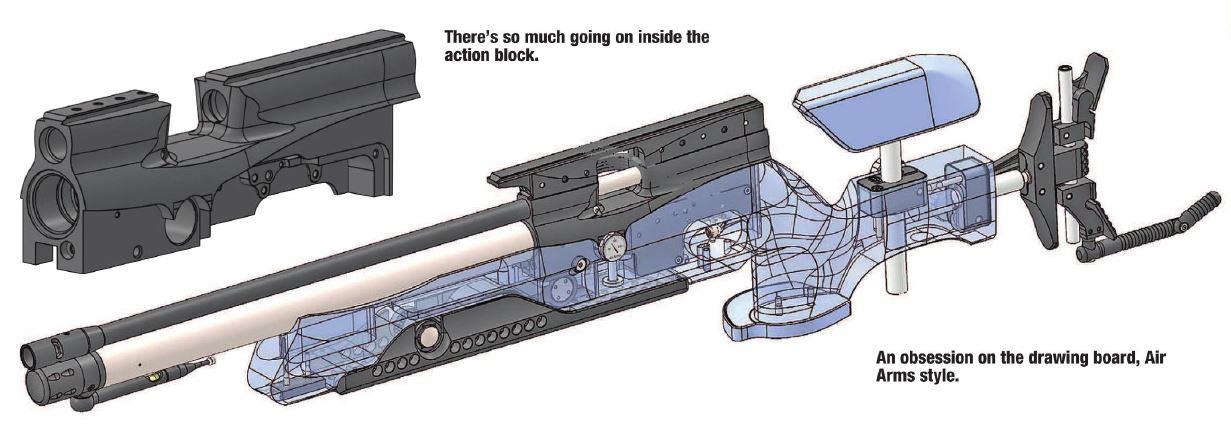 استاپلایزر تفنگ بادی